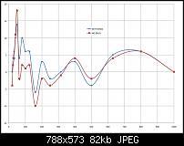KRK Systems - ERGO Room Correction-ergo-bypass-plot-12-30-11.jpg