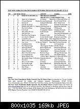 Stellar CM-6 on a #1 Reggae Tune!-ny_12_121chart.jpg