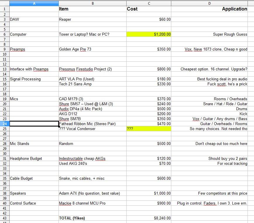 Studio Under 10K (My gear list + Budget) Suggestions? - Gearslutz ...