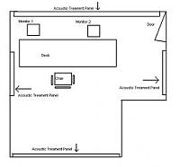 Tortuous room, need mixing positioning advice !-studio.jpg
