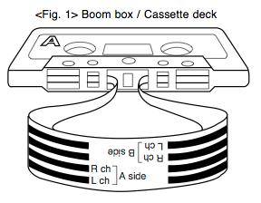 M Audio Fast Track Pro 2 M-Audio Software Wiring Diagram