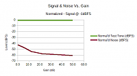 Misunderstandings about preamp noise-preamp-sn-gain-graph-normalized.png