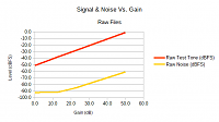 Misunderstandings about preamp noise-preamp-sn-gain-graph-raw.png