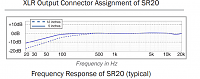 Copying a 'classic' mic dynamic chart by EQing a cheap mic... thoughts?-earthworks-sr20-response.png