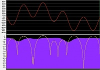 Limiters and Bass Intermodulation Distortion-25ms_history.jpg