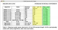 Help me Clip my A/D converter!-mp3-levels.jpg