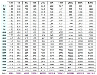 Basic Balanced Volume Control-list-resistor.jpg