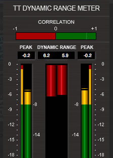 dynamic range in meters gearslutz pro audio community