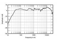 "Why is it that most mastering studios do NOT use ""studio monitors""?-ea41c064-b10b-42b2-ad7a-621778dc2746.jpg"