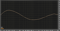 Mastering Eq Comparison Test-magpha.png