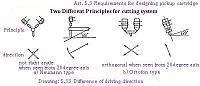 Motional Feedback Disk Recording System Design-jvc_cu5.jpeg