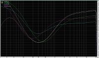 Thermionic Culture: THE KITE - Experiences?-basscombinations.jpg