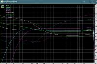 Thermionic Culture: THE KITE - Experiences?-boxtone-bass.jpg