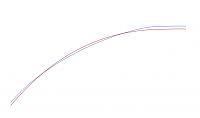 Differences in Left and right with stereo tube gear, how much is normal?-curves.fw.png