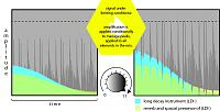 Did Loudness KILL a sense of Space???-sonic-space-image.jpg