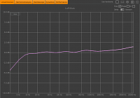 Do you boost ultra high frequencies or cut?-luftikus-2db-40khz.png