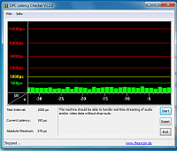 So, Windows 7 64bit, how's it going for you?-dcp_latency.png