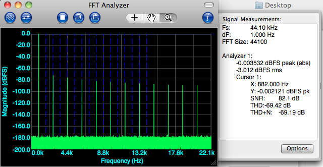 Mac software to measure THD - Gearslutz