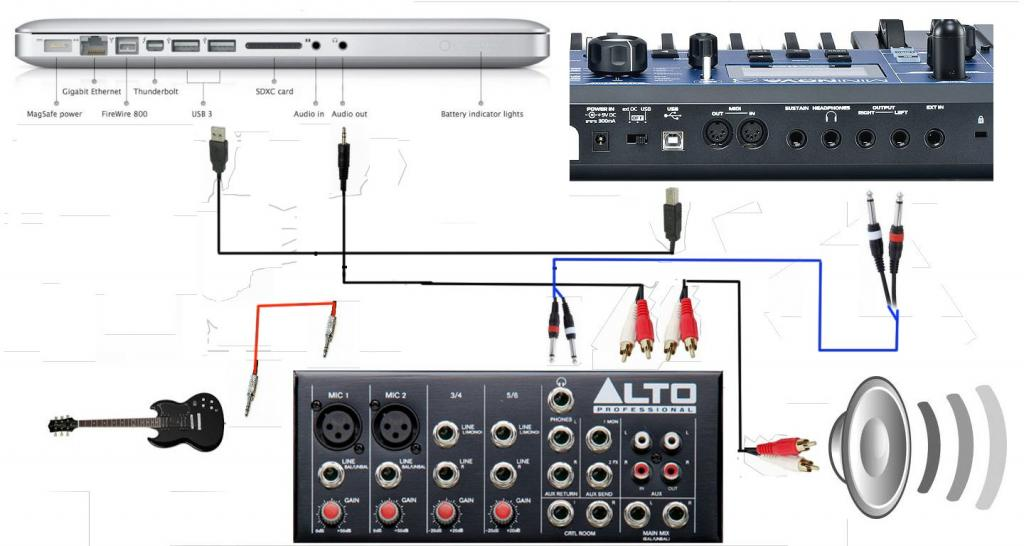 335233d1363521376 macbook pro audio interface connections help connections1 macbook pro audio interface connections help gearslutz pro macbook pro wiring diagram at bayanpartner.co