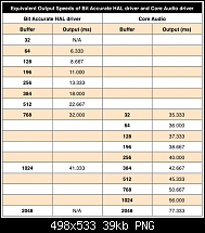 Audient ID22 v SPL Crimson-equi-output-speed.png