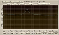 Waves SSL LMF and HMF Peak bands Not Accurate-waves_sslchan_lmf_500hz_12db.jpg