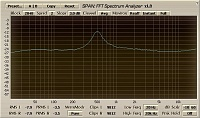 Waves SSL LMF and HMF Peak bands Not Accurate-waves_reneq_500hz_15db.jpg