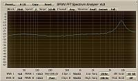 Waves SSL LMF and HMF Peak bands Not Accurate-waves_sslchan_hmf_7kz_12db.jpg