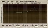 Waves SSL LMF and HMF Peak bands Not Accurate-waves_sslchan_hmf_2kz_12db.jpg