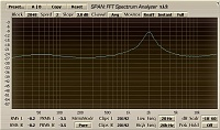 Waves SSL LMF and HMF Peak bands Not Accurate-waves_reneq_2khz15db.jpg