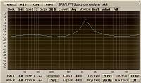 Waves SSL LMF and HMF Peak bands Not Accurate-waves_sslchan_hmf_1kz_12db.jpg