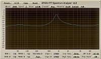 Waves SSL LMF and HMF Peak bands Not Accurate-waves_sslchan_lmf_1kz_12db.jpg