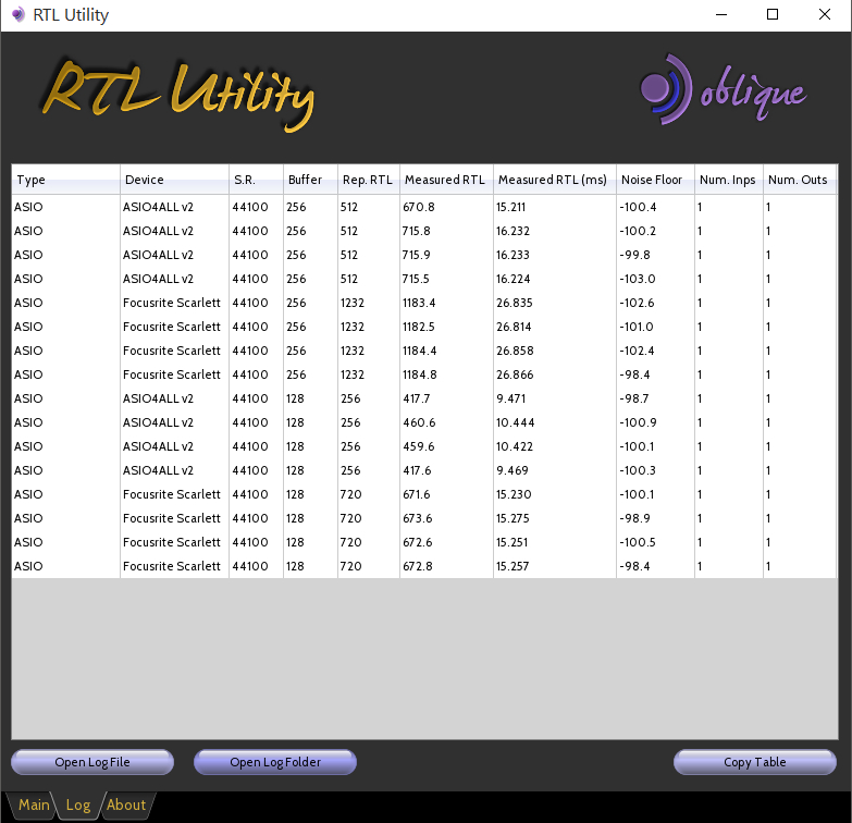 High DPC Latency - Gearslutz