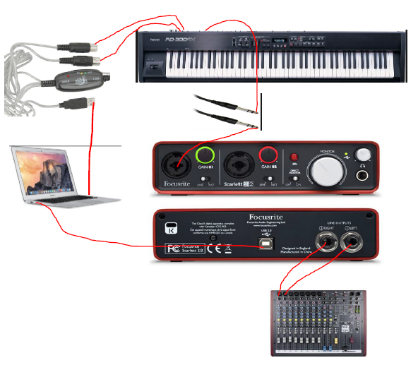 Mainstage says no midi connected - Gearslutz