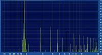 Slate VCC Drive vs Input-vcc-4ke-0drv-15input.png