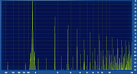 Slate VCC Drive vs Input-vcc-4ke-15drv-15input.png