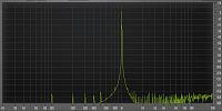 UAD Vs Waves-1khz-sine.png