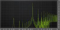 UAD Vs Waves-waves-cla-2a-gain-100-peak-reduction-0-1khz-sine-18dbr.png