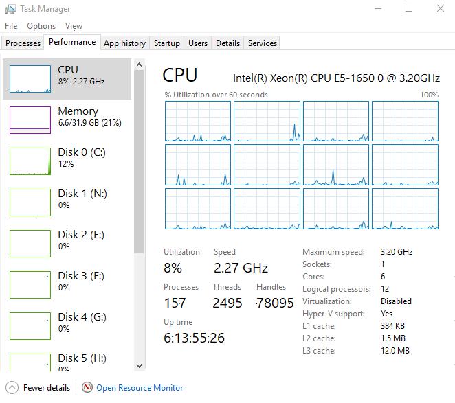 2 Xeon e5 1650 @ 3 2Ghz vs i7 8700 - Gearslutz