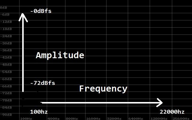 Crafting circuit models using plugins - Page 3 - Gearslutz