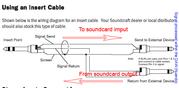 72713d1215534474 using mixer insert send audio soundcard insert_diagram using mixer insert to send audio to the soundcard gearslutz pro trs insert cable wiring diagram at crackthecode.co