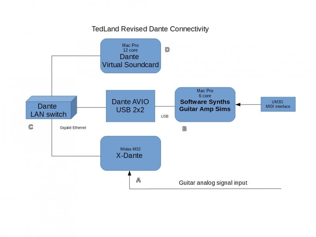 About the Klark-Teknic DN9630     - Gearslutz