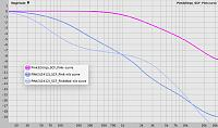 Acustica audio acqua plugins general discussion-plot-a_pink3_scf.jpg