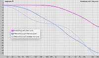 Acustica audio acqua plugins general discussion-plot-a_pink3_scf.jpg