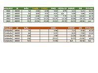 Audio Interface - Low Latency Performance Data Base-rtl-9652-lpbk-amd-z220.jpg