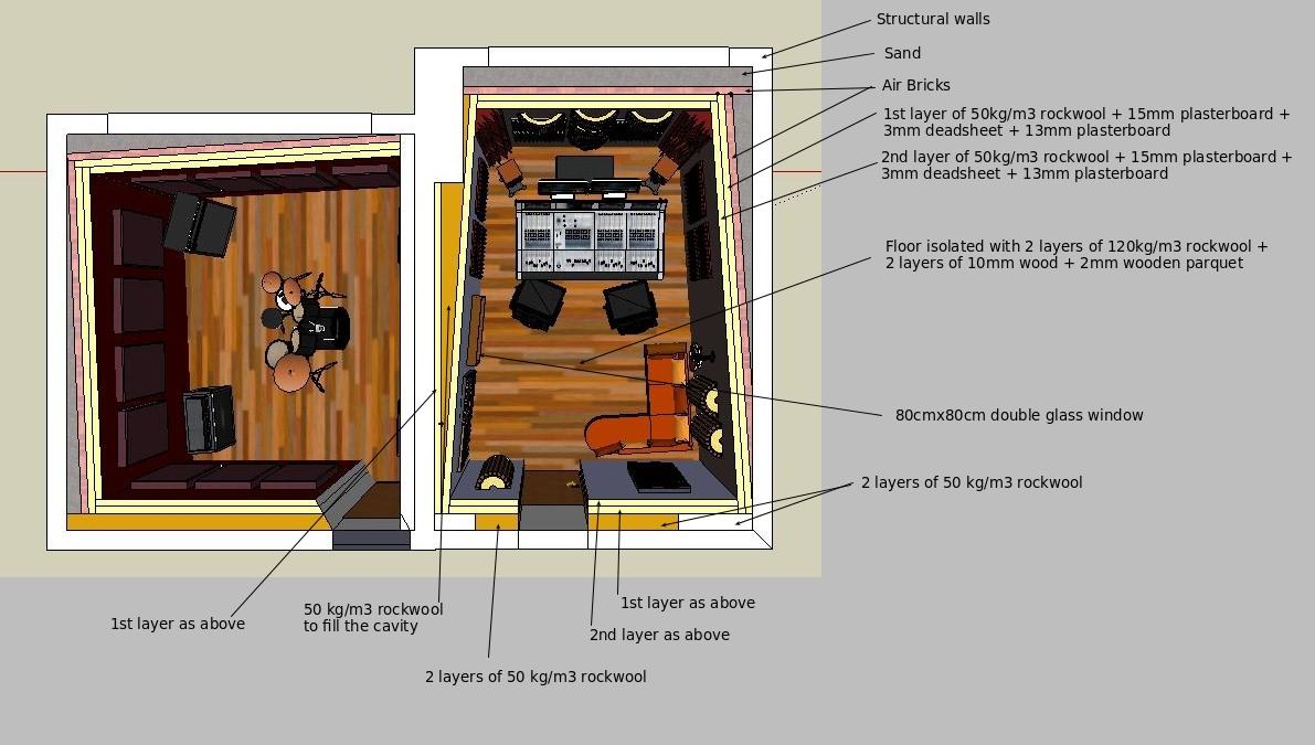 Small Professional Home Recording Studio In  Italy Progetto Hss Con Indicazioni.