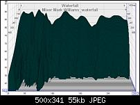 Mark's mix room build-mixer-mark-williams_waterfall.jpg
