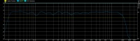 New rooms in Portugal-loudness-right-response-before-eq-smoothed-third-oct.jpg