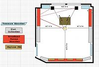 Boxtone Music:  A multi-use single room-boxtone-room-3.jpeg