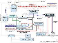 Building an Atmos 7.1.4 studio-vistaindia_atmos-7-1-signalflow-hdx2-mtrx-1hd-madi-rme.jpg
