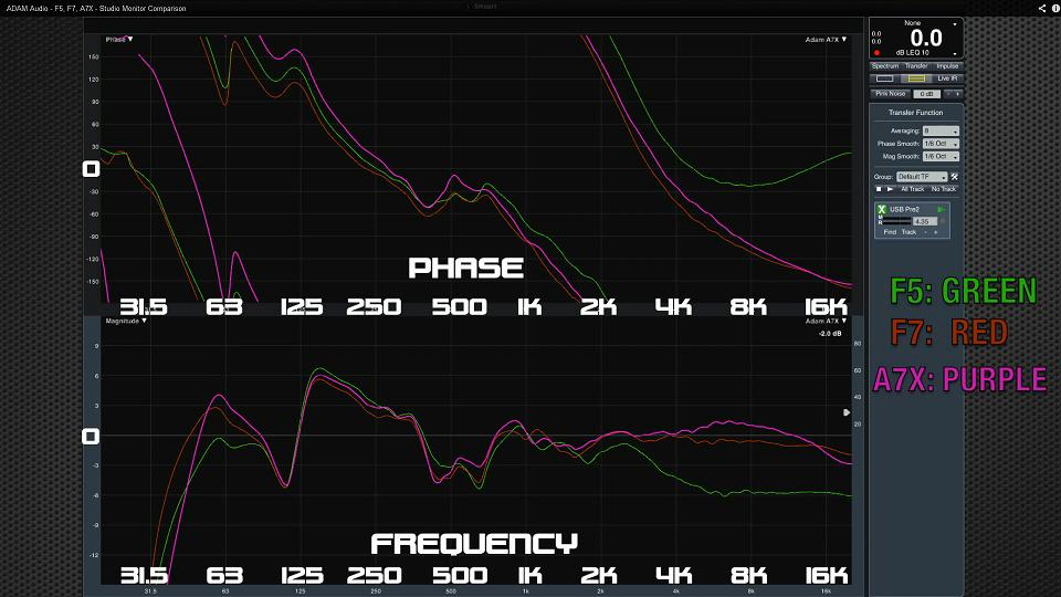 https://www.gearslutz.com/board/attachments/product-alerts-older-than-2-months/353222d1373665326-new-adam-monitors-f5-f7-subf-unbenannt.jpg